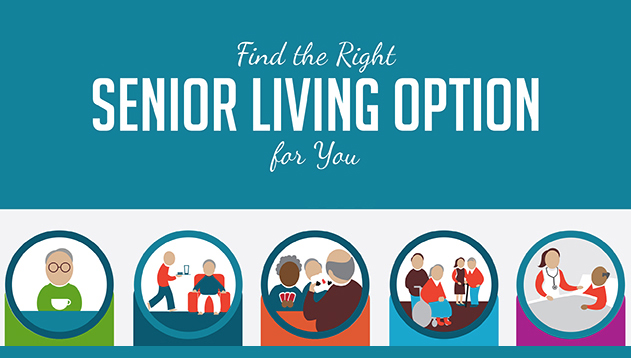 Find The Right Living Option